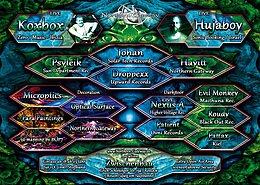 Party Flyer Northern Gateway Xmas special Hujaboy, Koxbox und xtra Darkfloor 25 Dec '17, 23:00